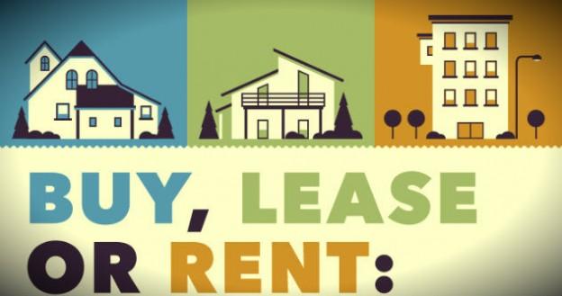 buy-or-lease