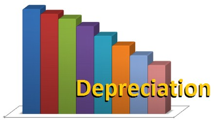 Depreciation made easy for 2017